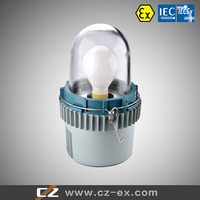 ATEX IECEX certified Explosion proof Metal Halide Lamp light 70W 100W 150W 250W 400W