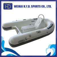 Cheap Pvc Inflatable Boat Made In China