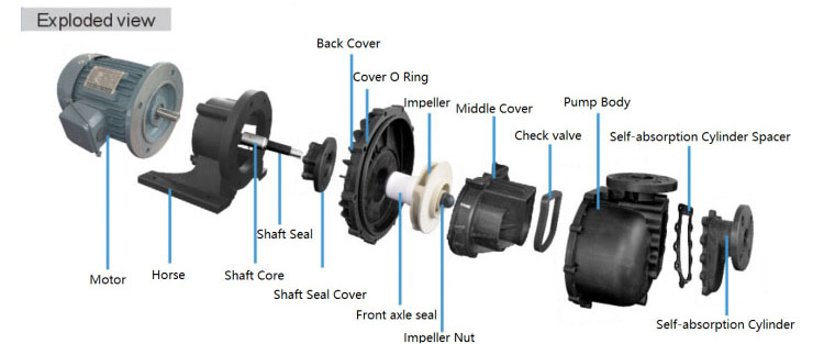 PTFE self priming  pump used in chemical liquid transfer high temperature circulating pump sulfuric acid pump