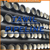 ductile iron pipe price