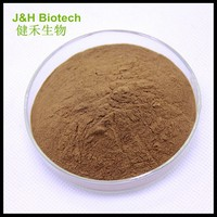 Red Clover Plant Extract 8% 20% 98%