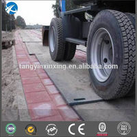 pe machinery protection ground mats crane arm bearing shim/plates/pads/mats