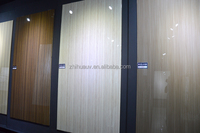High-quality furniture material high gloss uv mdf sheet