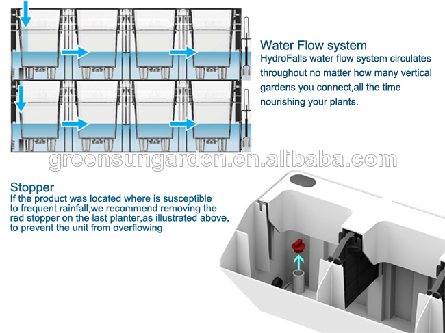 Hydroponics With Self Watering System Buy Hydroponics