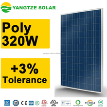 best price per watt solar panels for 320w