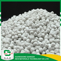 Wholesale Heavy Calcium Carbonate Masterbatch