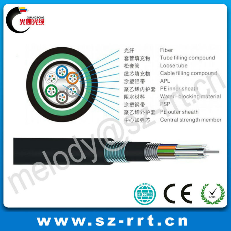double armored underground fiber cable GYTA53 telecom used