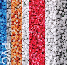 Colored PVC compound