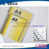 PP Plastic Cover Different Kinds Of
