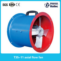 Mini ventilation fresh air supply vane axial fan
