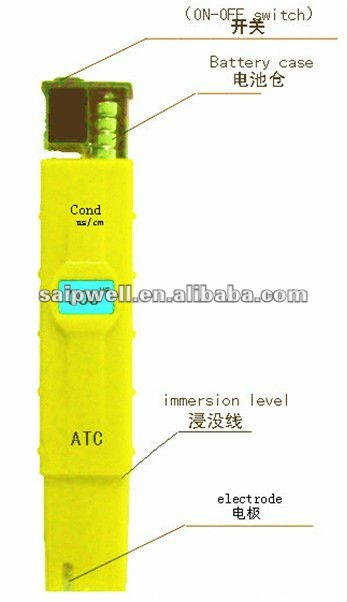conductivity meter digital ph meter cond-2013