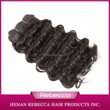 Rebecca wholesale synthetic jazz wave hair for black women hot sell