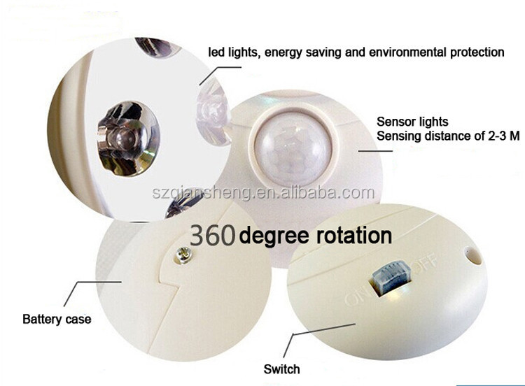 Light Angel Motion Activated Cordless Light 360 Degree Rotation LED Automatic Sensor Night Light Indoor Outdoor Spot Lamps