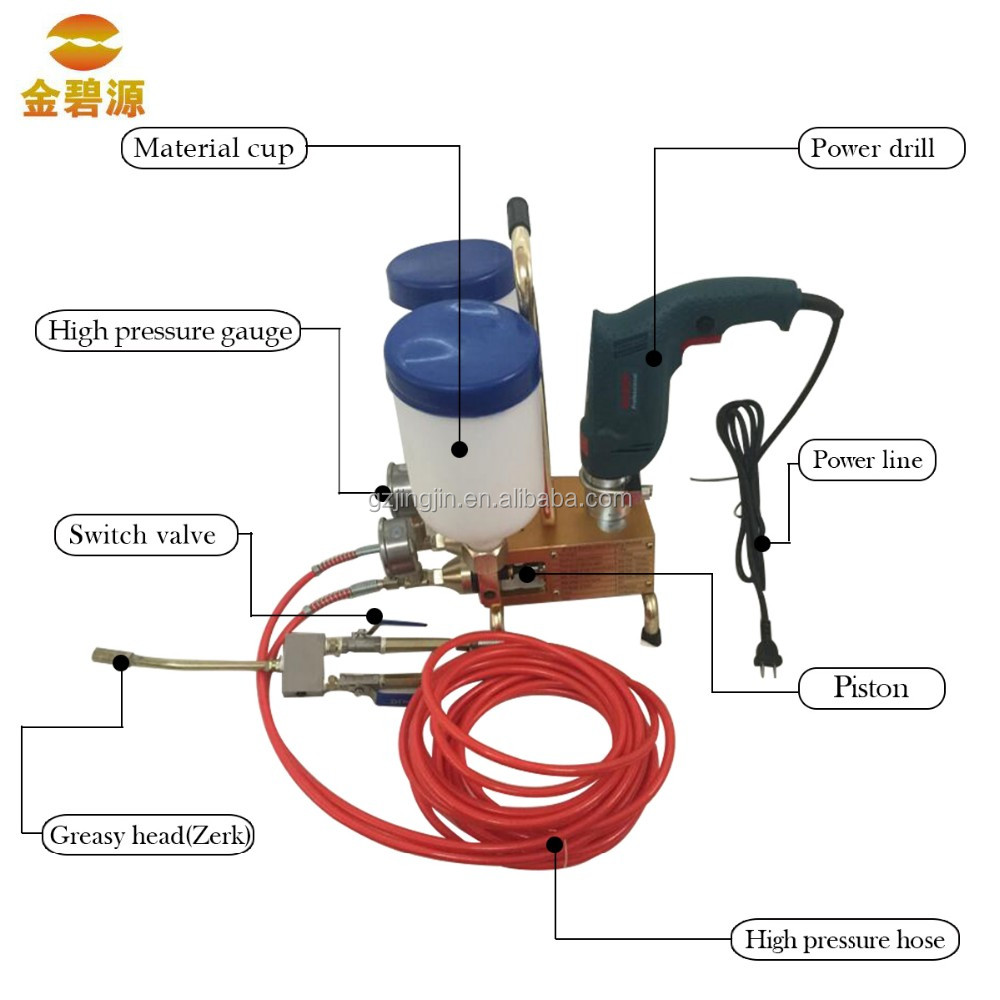 JBY618 Two component grouting machine for polyurethane foam price