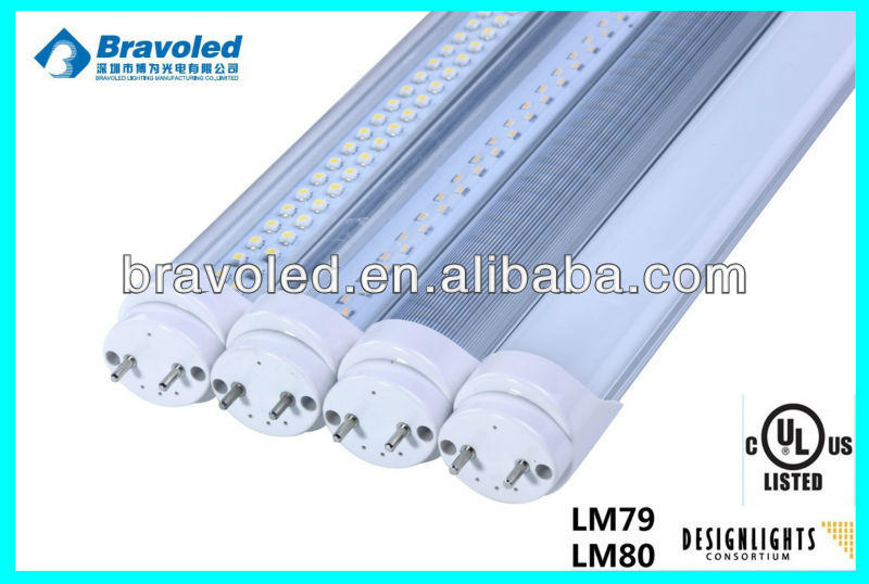 UL/cUL approved, DLC smd 3014 100-240v led tube t8
