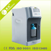 2013 Portable Oxygen Concentrator quality improvement tools