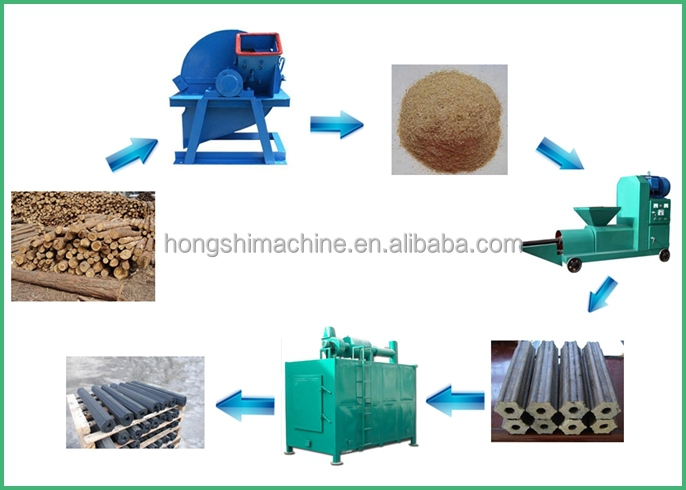 Wood charcoal making machine/ rice husk charcoal making machine