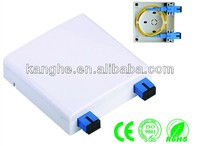 2 ports, ABS material Fiber Optic Faceplate