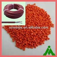 Extrude PVC plastic for cable insulation