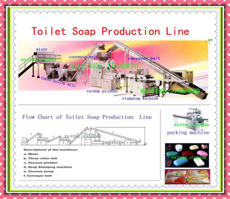 Toilet Soap Production Line,Soap Finishing Line,Soap Making Machine,Soap Plant