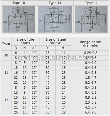 Cemented carbide drawing dies wire drawing die