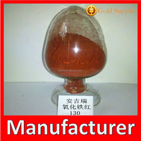 Powder coating pigment synthetic red iron oxide