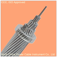 acsr /acsr conductor /acsr cable for overhead power transmission
