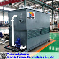 water cooling system for industrial furnaces in 2015