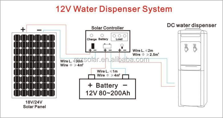 Table desktop solar water dispenser with solar panel and battery