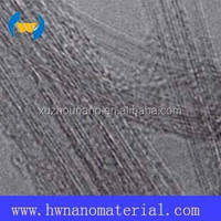 China Single-walled Carbon Nanotube best selling SWCNTs