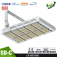 IP65 ce rosh high lumens low price outdoor led tunnel light