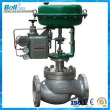 Single Seat pneumatic membrane measure gas control valve