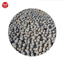 Aluminum plant 80mm forged steel grinding ball