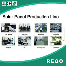 solar energy products and solar panel manufacturing machines