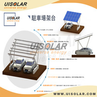 Two car Carport Solar Panel Mounting Structure