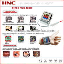 Hypertension management health device for wellness