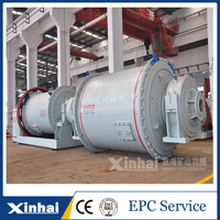 China High Effciency Wet grinding ball mill