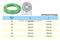 Import High Quality Raw Material PPR Pipe Fitting Plastic Flange Water Tube