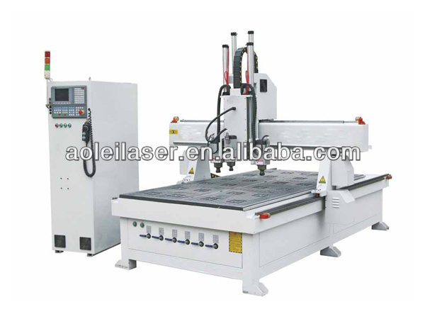 Woodworking/Advertising/Decorative/Mould Engraving/Stone Carving/Acrylic Cutting/3D Cylinder Engraving/CNC Wood machine