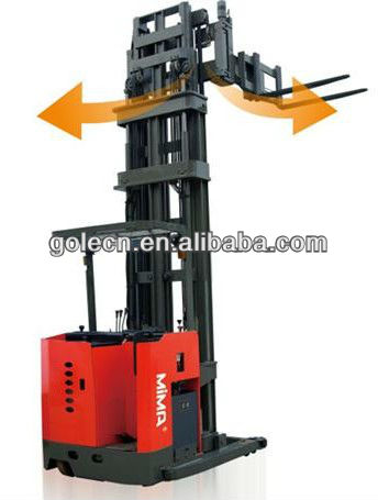 TC Series 3-Way pallet stacker electric fork stacker for sale