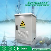 EverExceed 5KVA UPS Truck Sale with ISO/ CE/ RoHS approval