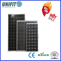 High Quality Solar Panel Pakistan Lahore With Low Price