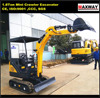 Cheap CARTER 1.8 Ton Mini Excavator , CE / ISO Certificate, CT18-9D