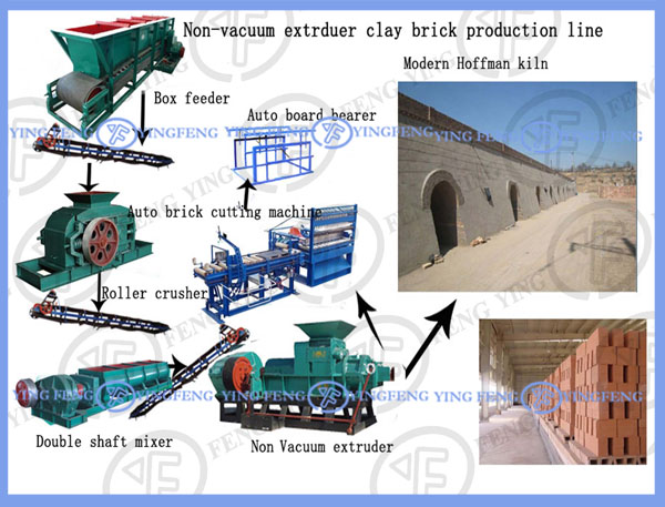 Top selling! Yingfeng JZ280 fire brick making machine,fired clay brick making machine