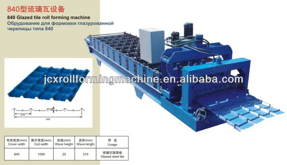 2013 Products hot sales Glazed teli roof forming machines