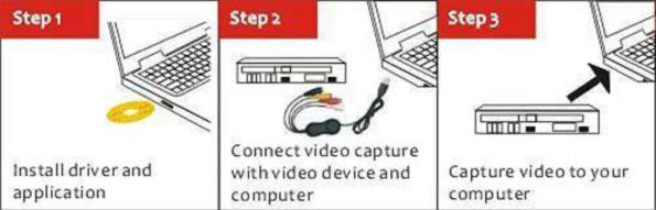 ezcap170 USB2.0 Video Grabber Capture Card with Snap Shot and AV S-Video input DVD Maker