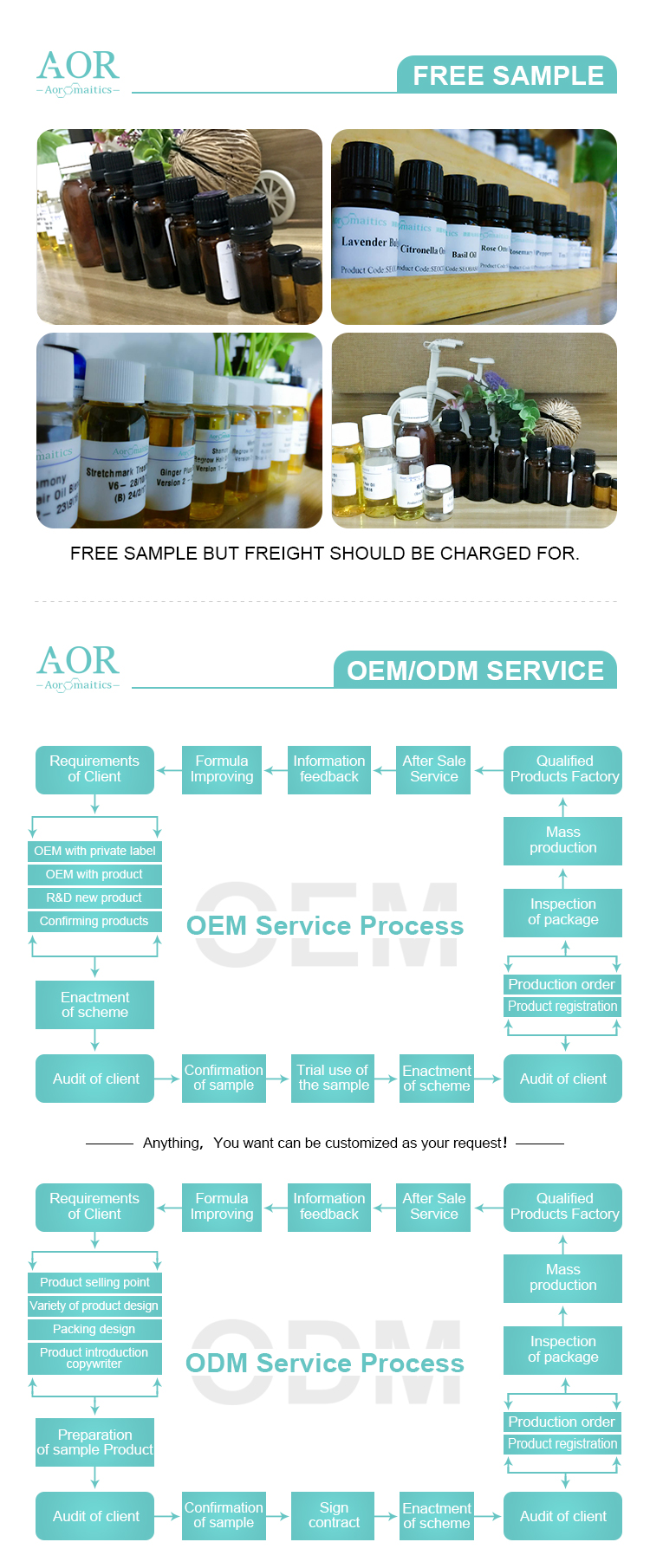 OEM/ODM Aromatic Natural Cleansing Gel Wholesale In bulk cleansing Refreshing Anti-pollution Whitening