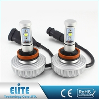 High Standard High Intensity Ce Rohs Certified Led Motorcycle Lights Cbr250R Wholesale