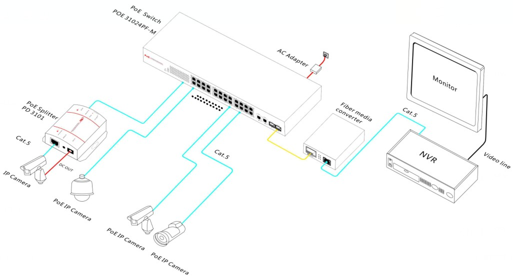 oem 24 port 10  100mbps poe switch 2 sfp gigabit