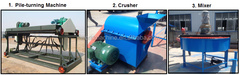 (Skype/Wechat: hnlily07) Bio Fertilizer Machine/Efficiency disk compound fertilizer granulating machine